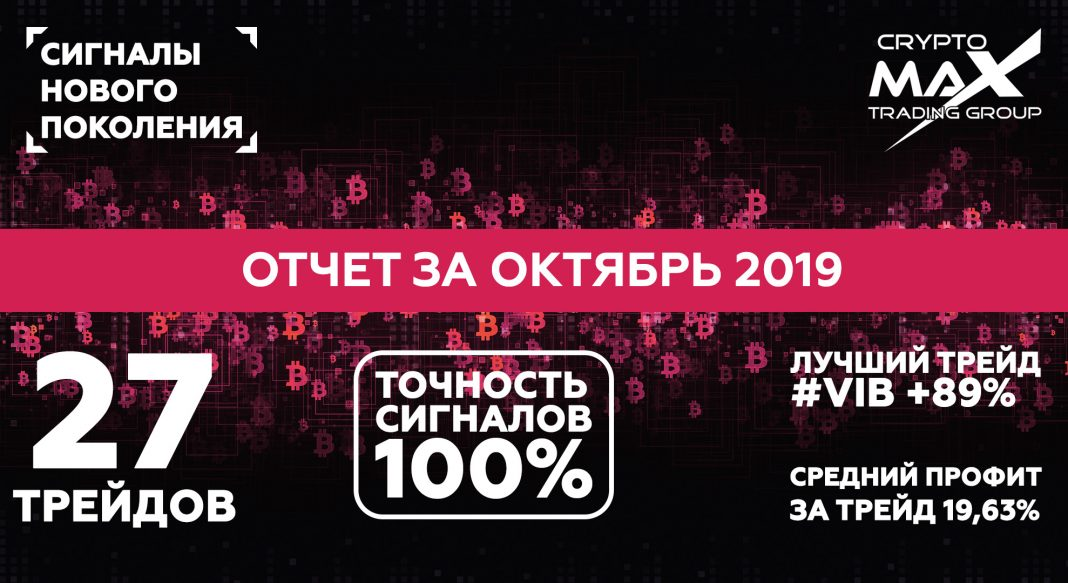 Отчет по сигналам CryptoMax за октябрь 2019