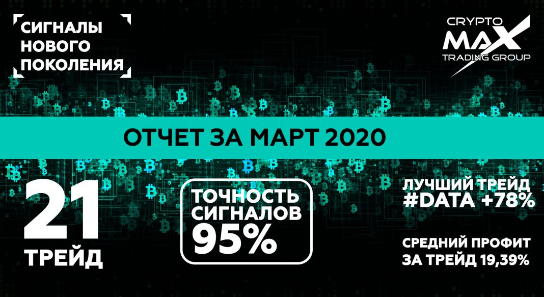 Отчет по сигналам Cryptomax за март 2020