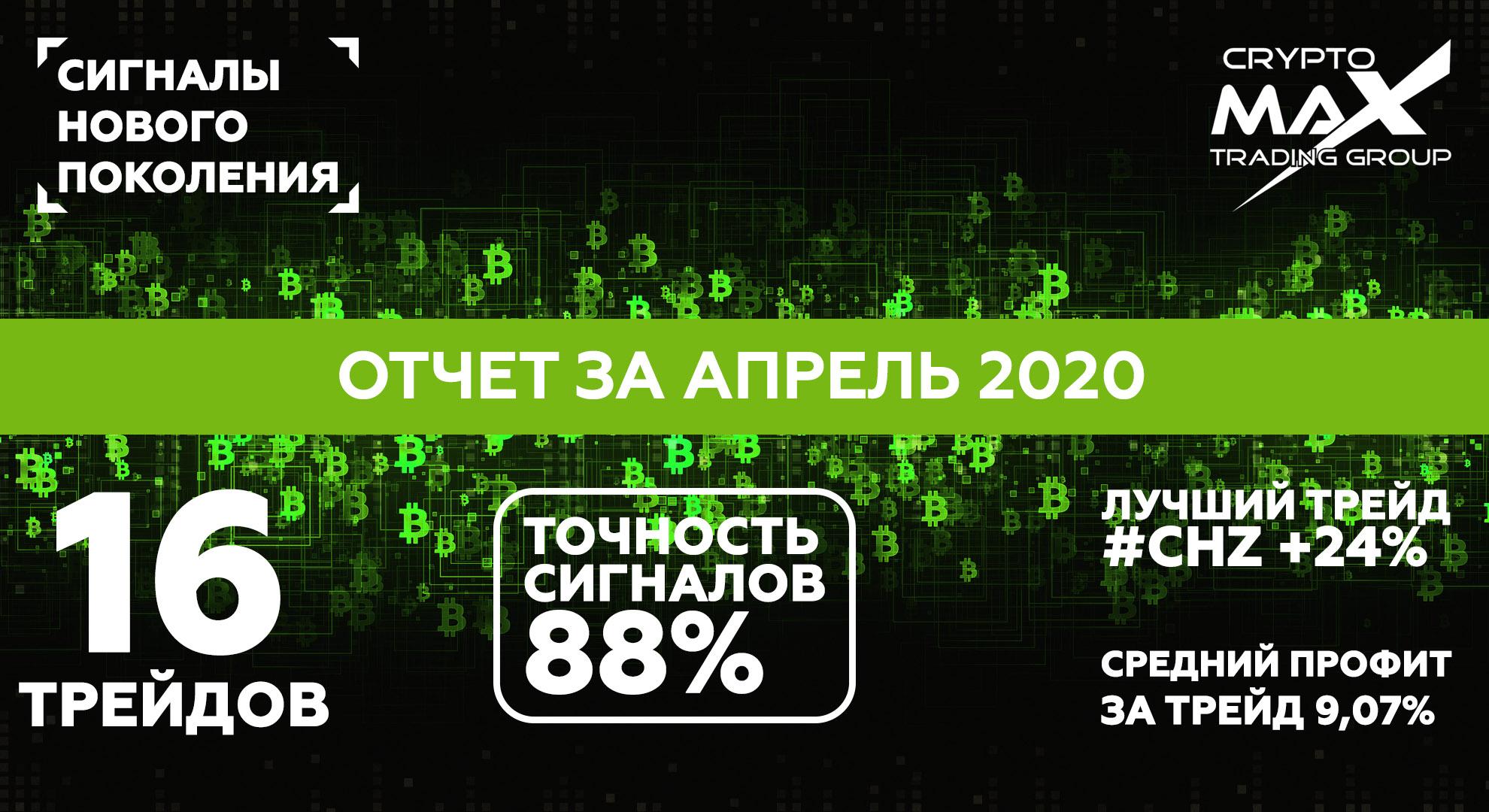 Отчет по сигналам CryptoMax за апрель 2020 для