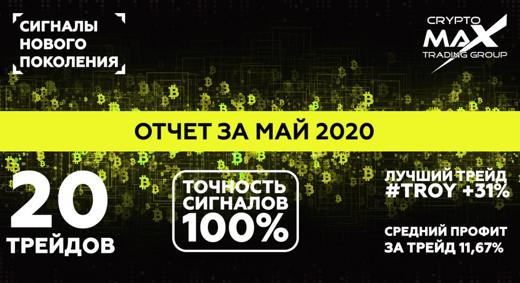 Отчет по сигналам CryptoMax за май 2020