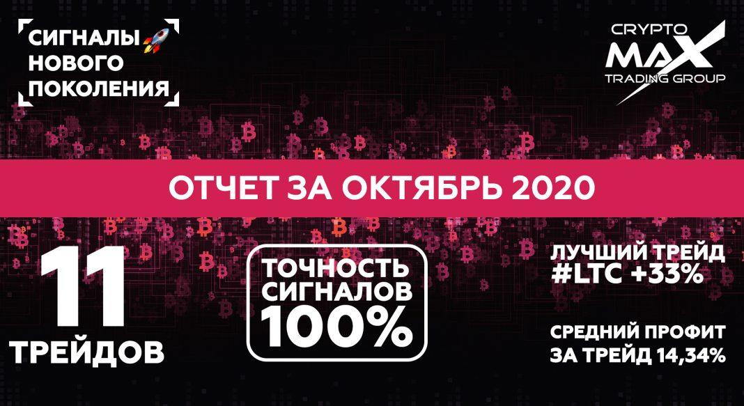 Отчет по сигналам CryptoMax за октябрь 2020
