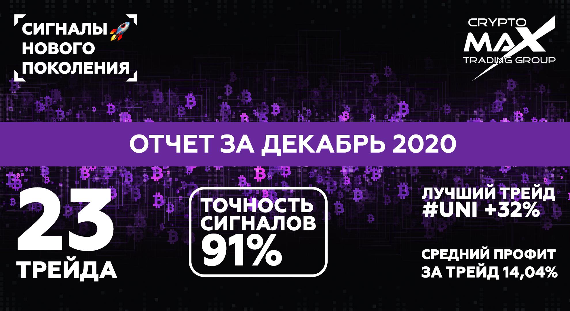 Отчет по криптовалютным сигналам CryptoMax за декабрь 2020