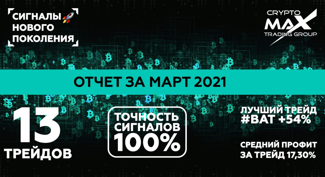 Отчет по сигналам CryptoMax за март 2021