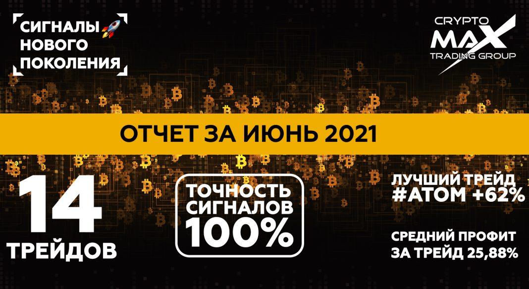 Отчет по сигналам CryptoMax за июнь 2021